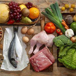 Дієта 1000 калорій в день