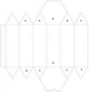 Шаблони коробок для упаковки