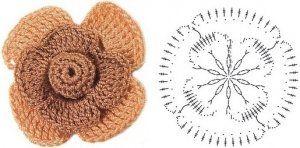 Схеми в`язання листя і квітів